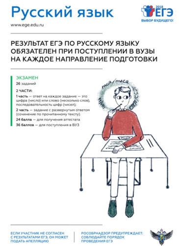 Russkiy yazyk-2018